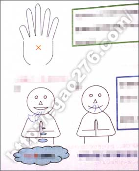 トップMBA式教材内のイラスト
